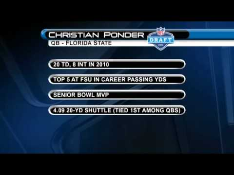 Christian Ponder Pre-Draft Profile
