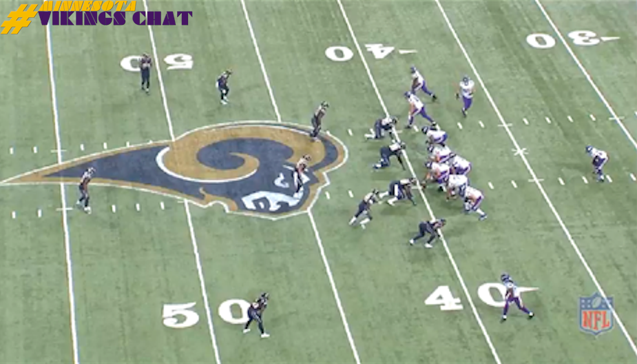 Rams Seven Man Front vs Vikings